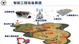 杨华勇院士:可持续发展下的智能制造