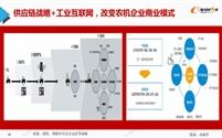 智能物流与供应链前沿趋势与实施策略
