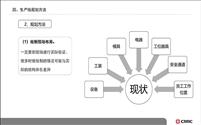 生产线规划与设计(下)