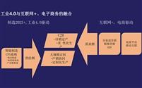 蔡颖:制造供应链优化和计划体系设计(下)