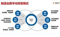 e-works黄培:智能制造前沿观察与智能工厂规划