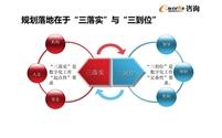 系列教程(三)|数字化工厂规划实施落地