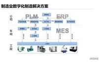 MES实施应用及案例(上)