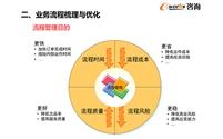 eworks咨询:MES系统规划与需求分析(上)