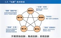 轻量化商用车结构创新及数字化技术的应用