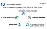 产品创新数字化技术应用与实施策略