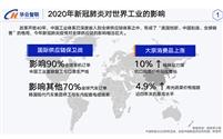 从中国工业面临的危机看工业软件未来发展