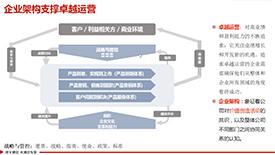 基于流程的企业卓越运营管理体系建设