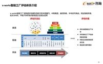 e-works咨询:制造企业智能工厂规划方法(下)