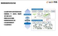 智能工厂规划方法论与规划案例(上)