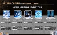 e-works黄培:中国标杆智能工厂建设观察
