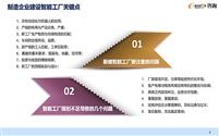 e-works咨询:智能工厂规划与建设